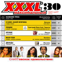 Audio CD XXXL 30 Максимальный